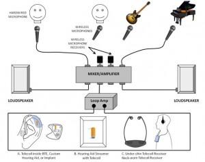 mixer amp 3