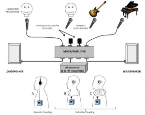 mixer-amps
